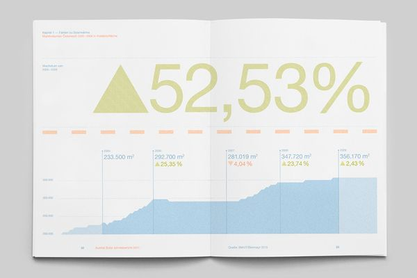 The Solar Annual Report