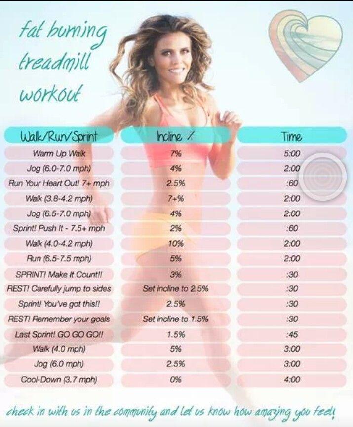 For treadmill