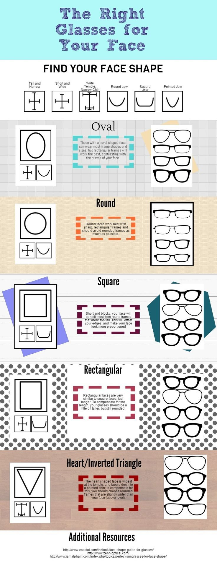 Choosing the right glasses for your face shape. #mensstyle #glasses
