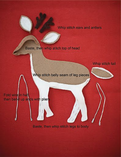 Hungarian Reindeer with Cynthia Treen - The Crafts Dept.