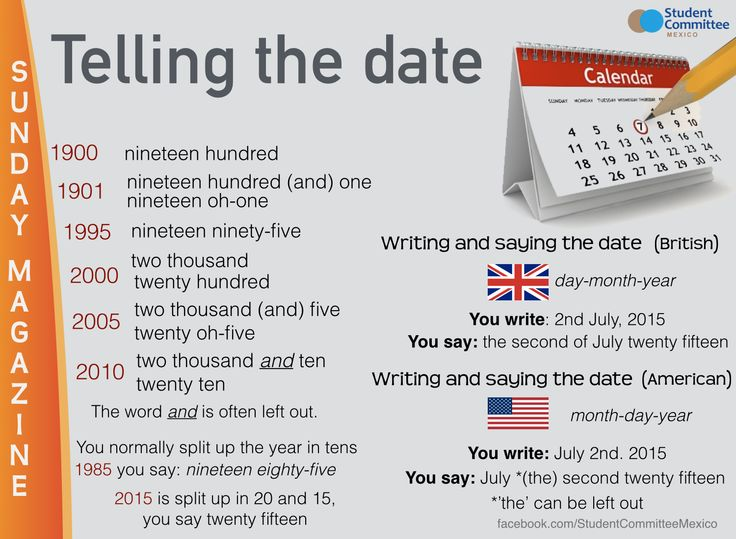 Grammar dates