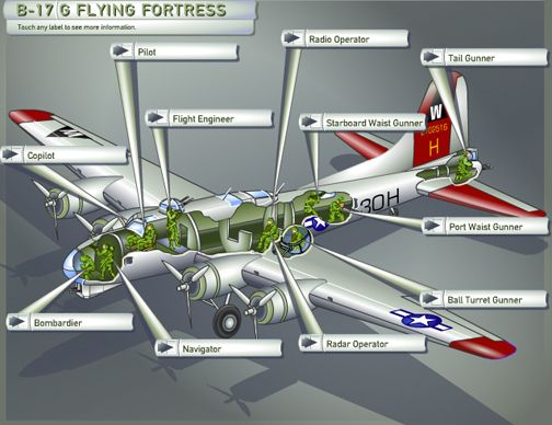 17 best images about b 17 diagrams fortaleza b 17 flying fortress schematic