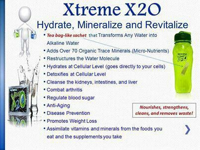 Also includes 3 day juice weight loss cleanse cofactors