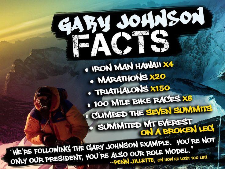 Governor Gary Johnson visit garyjohnson2016.com