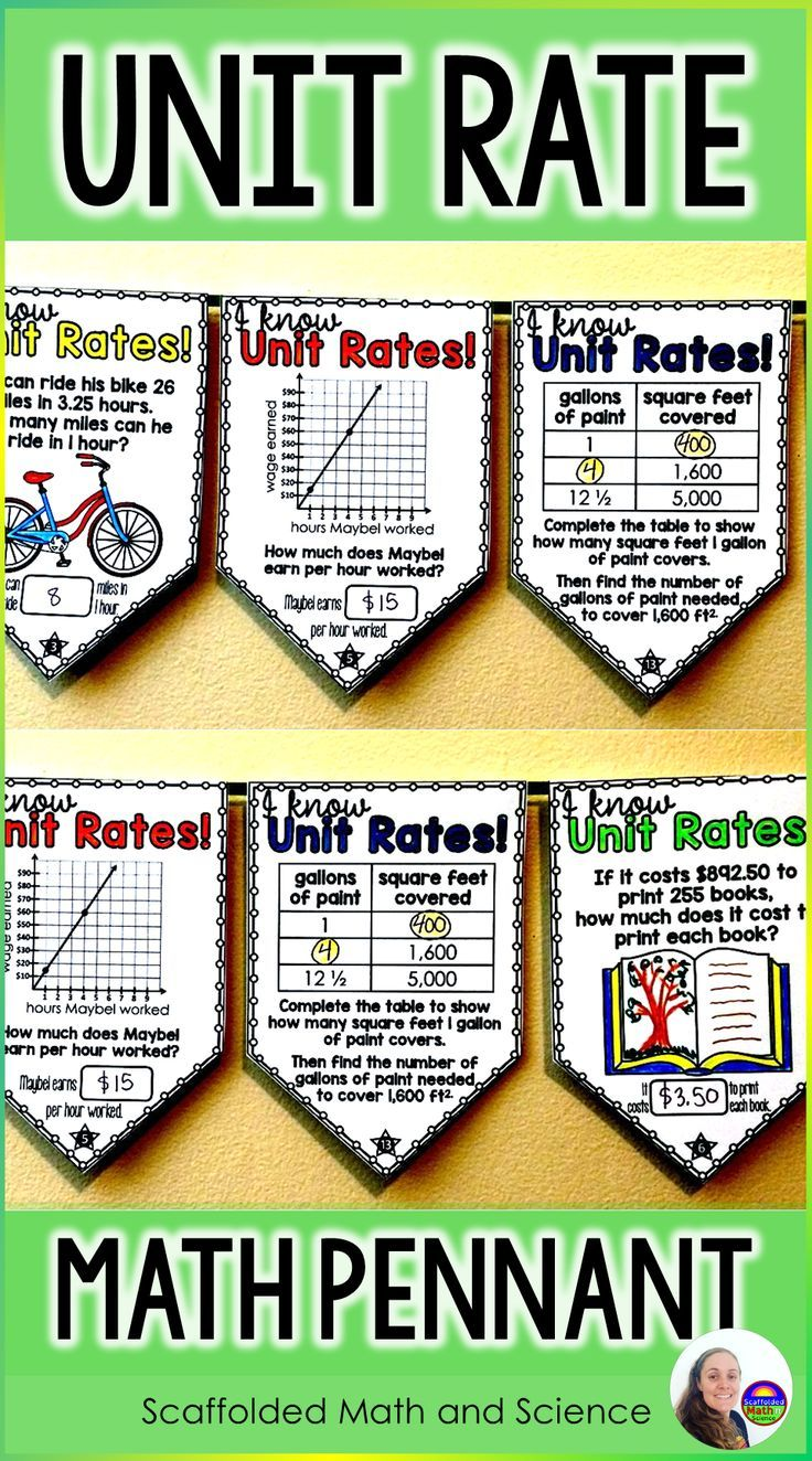 Unit Rate Pennant Activity In 2020 Math Pennant Unit Rate Math Classroom Posters