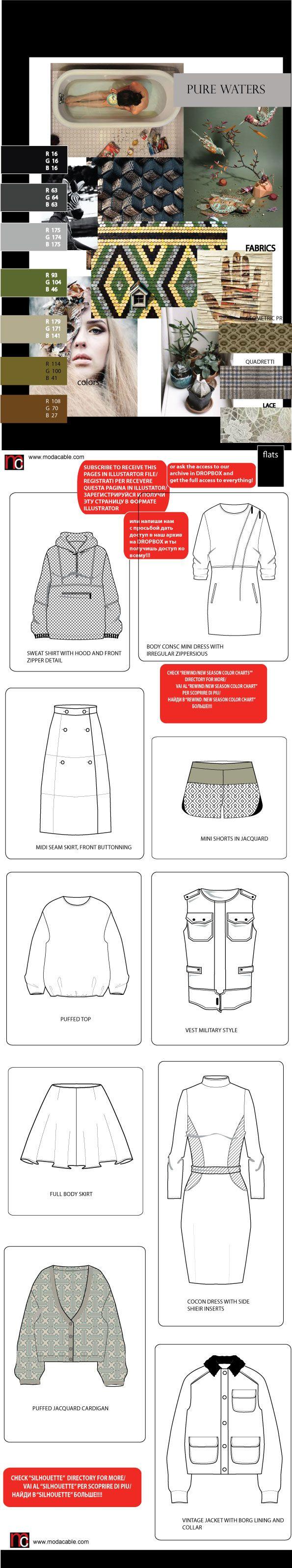 Concepto de diseño y trazo plano que sirve para describir la prenda para su producción. El trazo plano se incluye en la ficha técnica junto con toda la descripción de los procesos de producción.