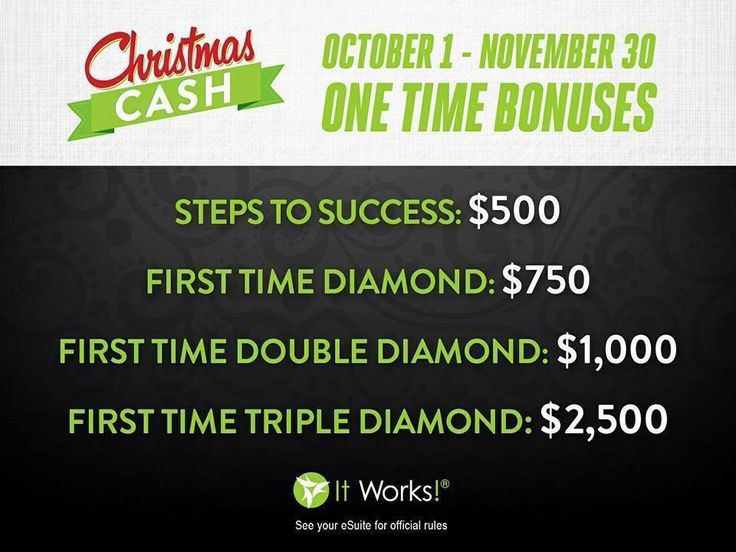 If you're looking for a way to pay for your family Christmas, there's no need to put it on a credit card this year...email me and let me help you! We have AMAZING Christmas Cash!!   www.wrappingthetownskinny.com Email info@wrappingthetownskinny.com