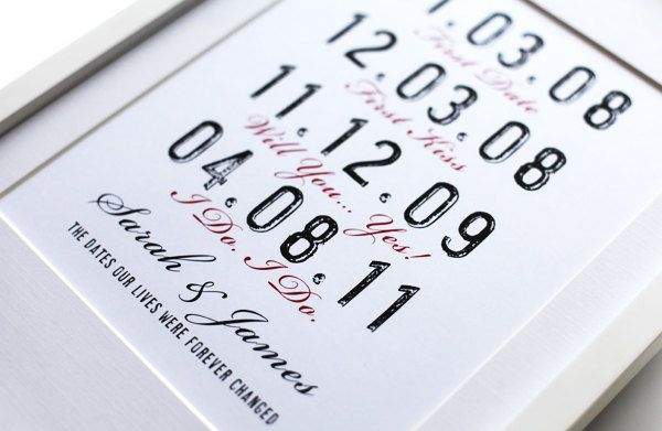 1 Year Paper Anniversary Ideas: First Wedding Anniversary, Paper Anniversary Gift, 1st