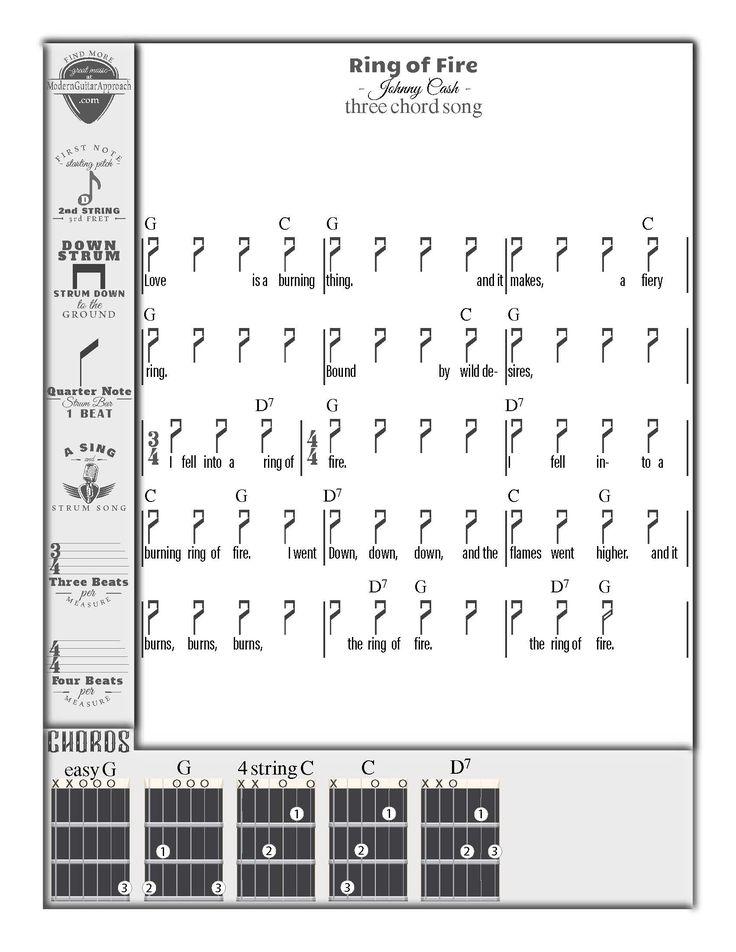 easy songs for guitar using chords G, C & D7 Easy guitar