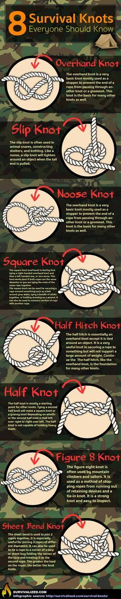 Survival Knots - 17 Basic Wilderness Survival Skills Everyone Should Know More