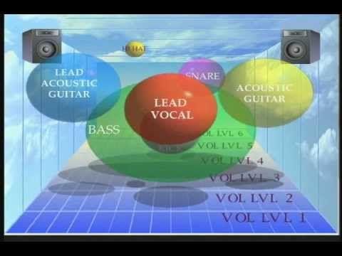 The Art Of Mixing (A Arte da Mixagem) - David Gibson - YouTube