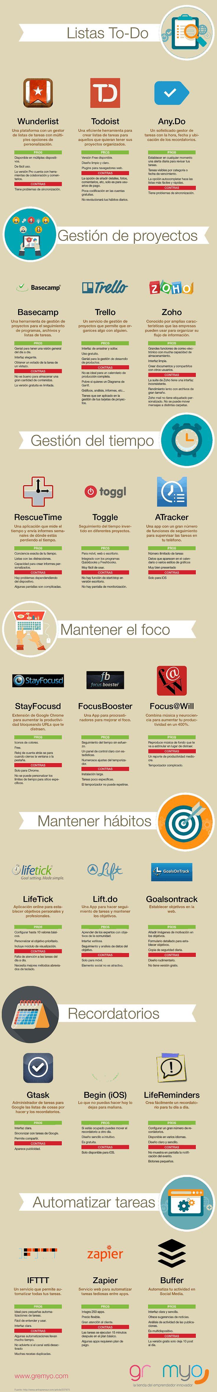 Infografía Apps de Productividad