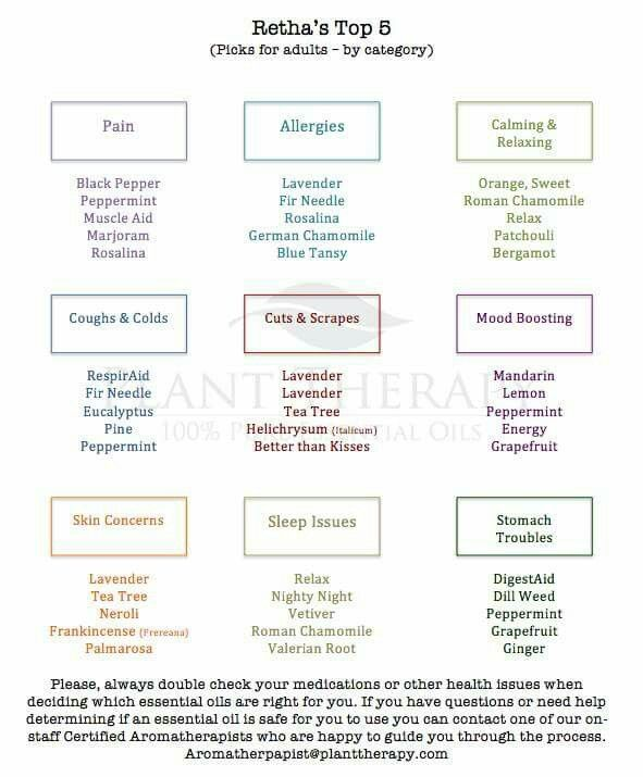 17 best 6Essential Oil Quick Reference images on Pinterest - sample oil filter cross reference chart