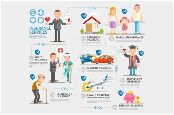 affordable life insurance for the elderly at http://www.seniorcitizenlifeinsurances.com