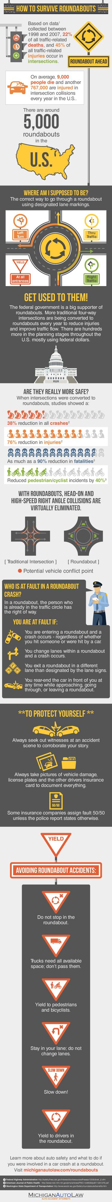 Roundabout Driving Safety and Resources