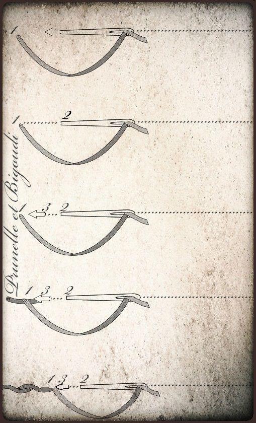 Leçon de point de tige... http://prunelle-et-bigoudi.fr/category/et-tout-le-reste