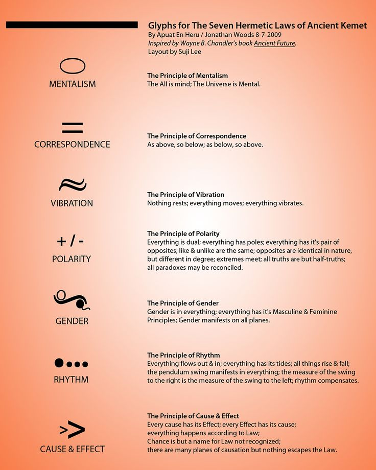 Ancient Future 7 Principles Glyphs1 The Seven Great Hermetic Principles   The Teachings of Thoth