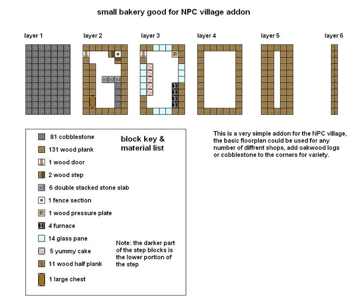 Die 987 besten Bilder zu Blocks, Blocks, and More Blocks auf ...