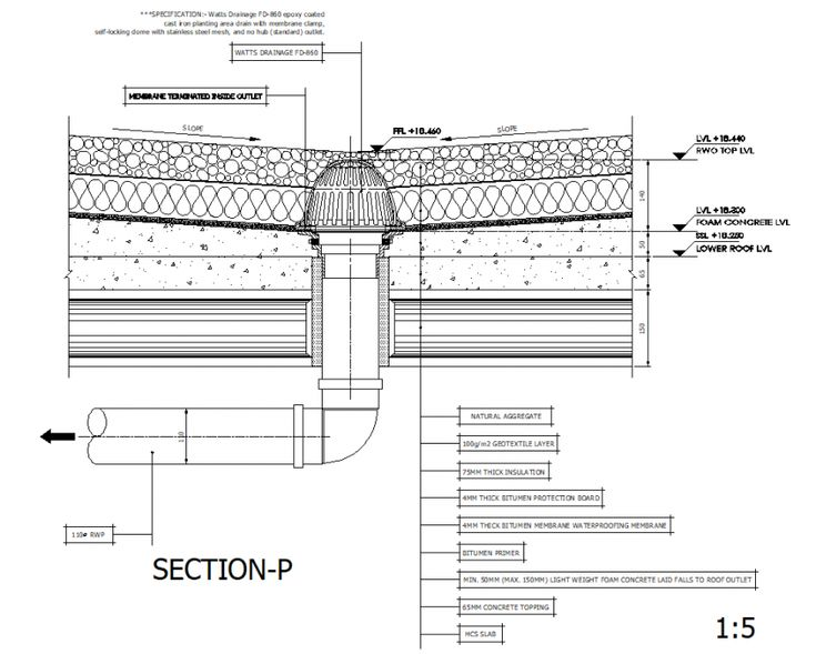 Roof Level Drain Location Section Detail Dwg File Roof Drain Floor Drains