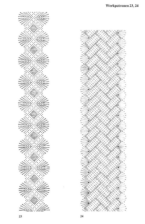 Torchonpatronen – serena stella – Webová alba Picasa