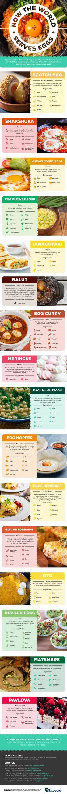 The 25 best breakfast around the world ideas on pinterest the 25 best breakfast around the world ideas on pinterest around the world food breakfast places around me and breakfast haggis recipes forumfinder Images