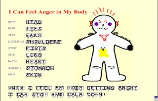 The Creative Counselor: Anger Journal
