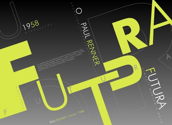 Futura Type Poster