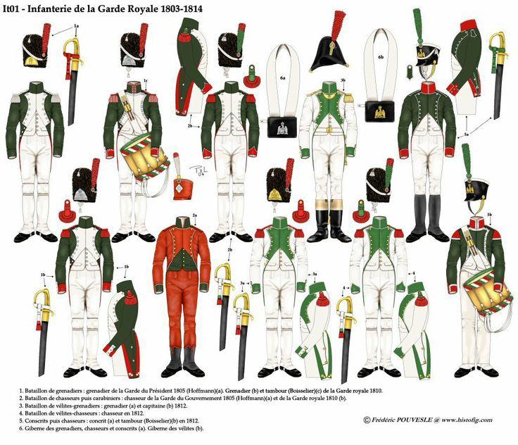 - Granatiere della guardia del presidente, granatiere e tamburo della guardia reale - Cacciatore della guardia del governo e cacciatore della guardia reale - Capitano e Vélite dei granatieri e Vélite dei cacciatori - Coscritto e tamburo dei cacciatori