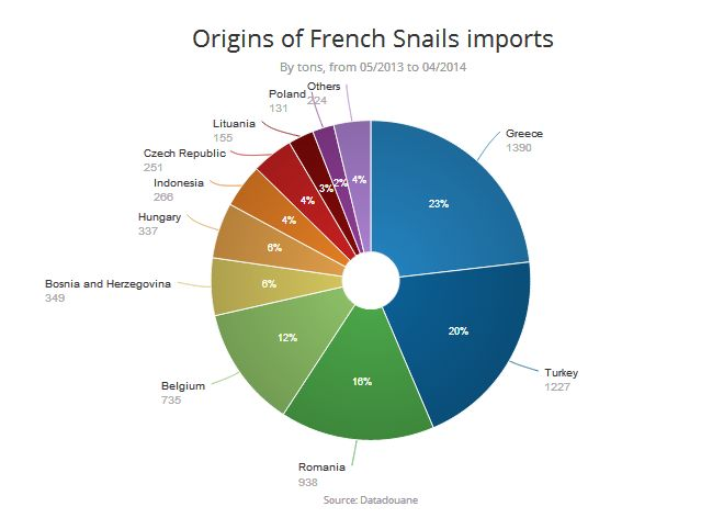 france trade exports and imports France to finance exports to  this made france iran's second biggest trade partner from among the 28 member states of the european  spray can imports cost $1.
