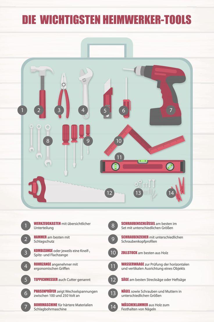 Die wichtigsten Heimwerker-Tools. Das gehört in den Werkzeugkoffer!