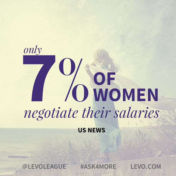 #Ask4More >> It's time to negotiate. http://www.levo.com/ask4more