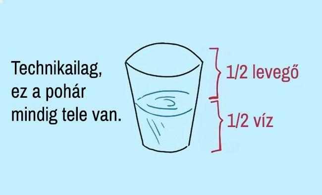 A pohár ami mindig tele van