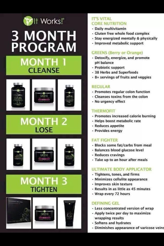 3 months to a NEW YOU!  And it is EASY!  Get all you need at www.revealproducts.com just select SHOP and follow the steps!  If you have any questions please message me kvanderwater@gmail.com or call/text me 780-686-4025
