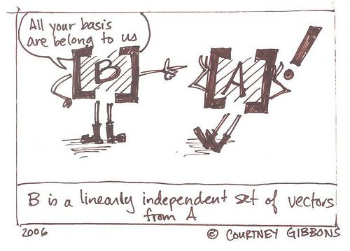 Linear Independence.
