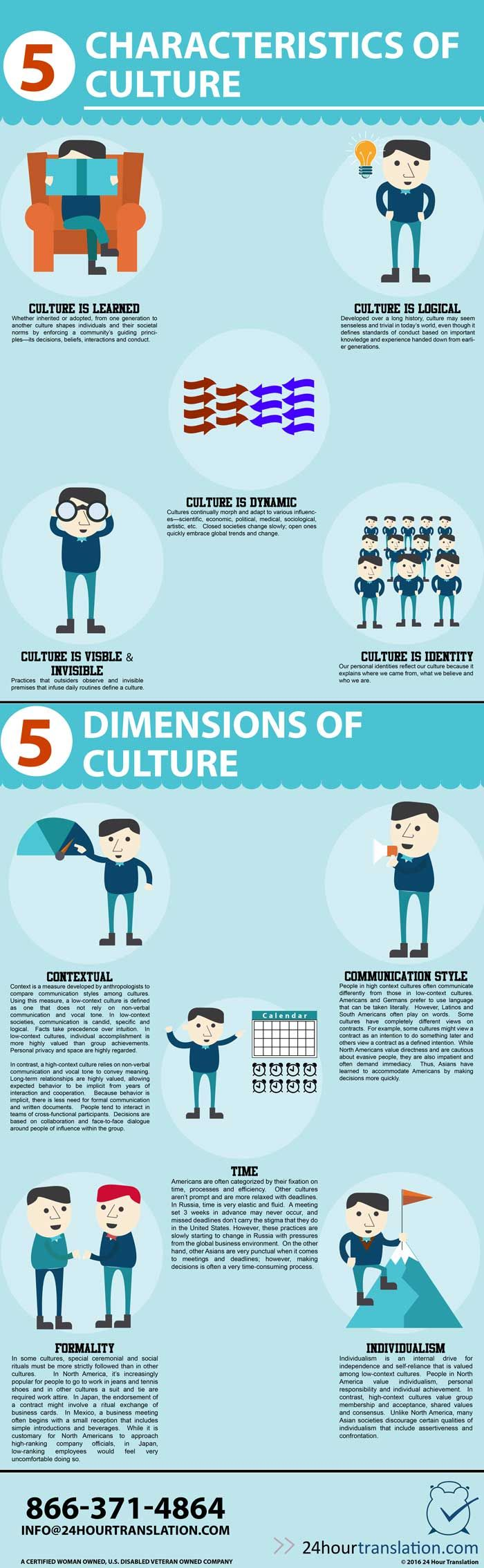 Respecting The Characteristics and Dimensions of Culture