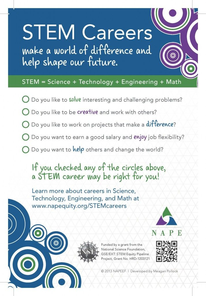 Students need direction in their career path! This link gives students a great resources for deciding if a STEM career is right for them!!
