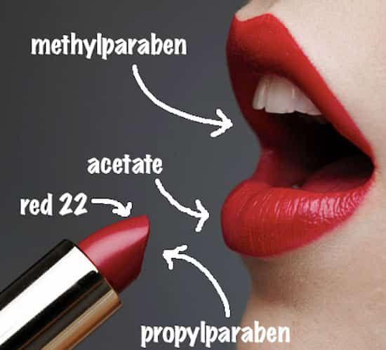 Liste produits toxiques dans rouge à lèvres