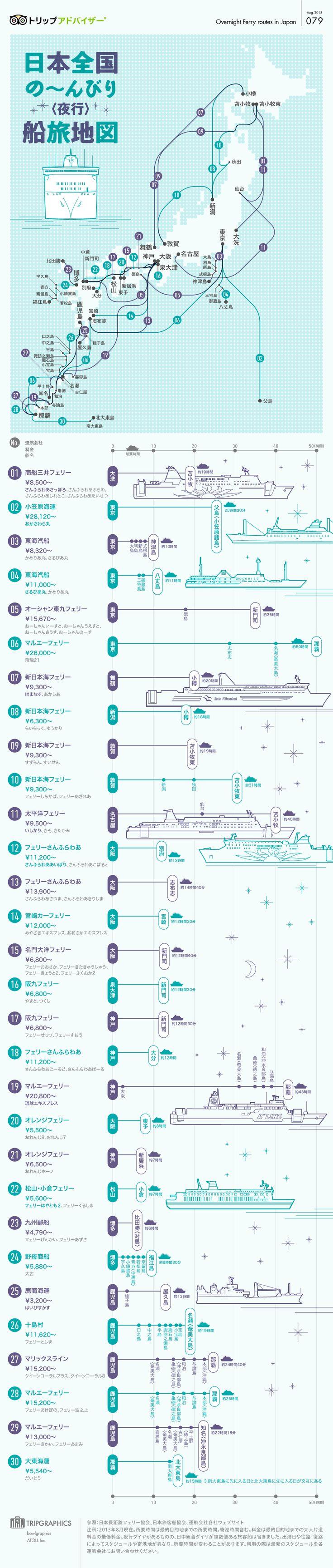 日本全国のんびり(夜行)船旅地図 | TripAdvisor Gallery 旅のヒントが詰まったキュレーションマガジン