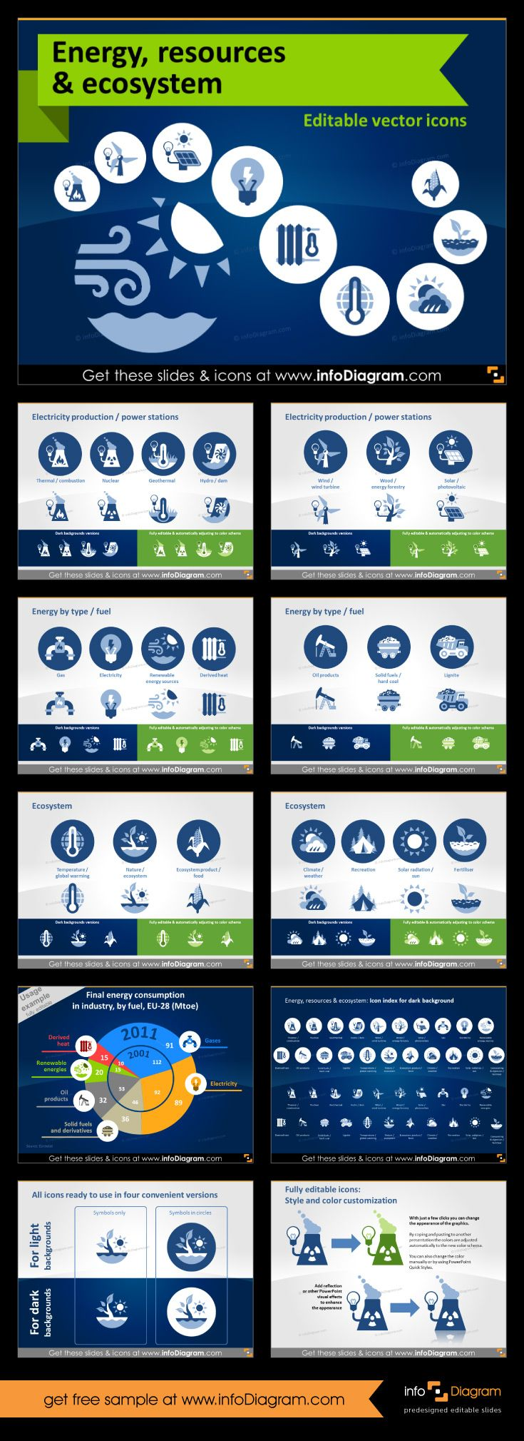 Ecology icons for PowerPoint: energy, resources and ecosystem. Types of energy: combustion, nuclear, geothermal, hydro, wind and solar. Energy types by fuel. Ecosystem and global warming. Template for PowerPoint. #powerpoint #template #theme