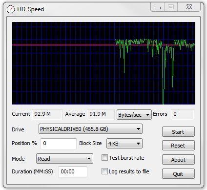 Dischi rigidi e SSD - Test verifica velocità lettura / scrittura  ( clicca l'immagine x leggere il post )