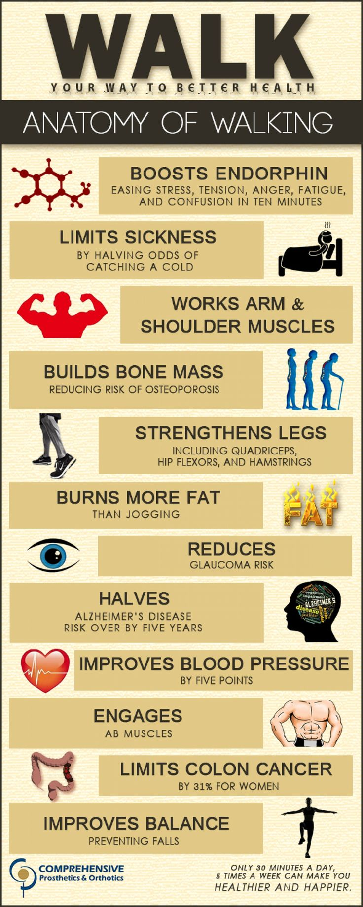 Walk your way to better health. This infographic illustrates how regular walking can lead to overall good health.
