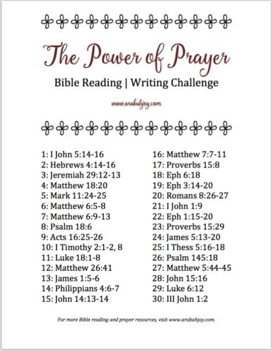 ✞The Power of Prayers
