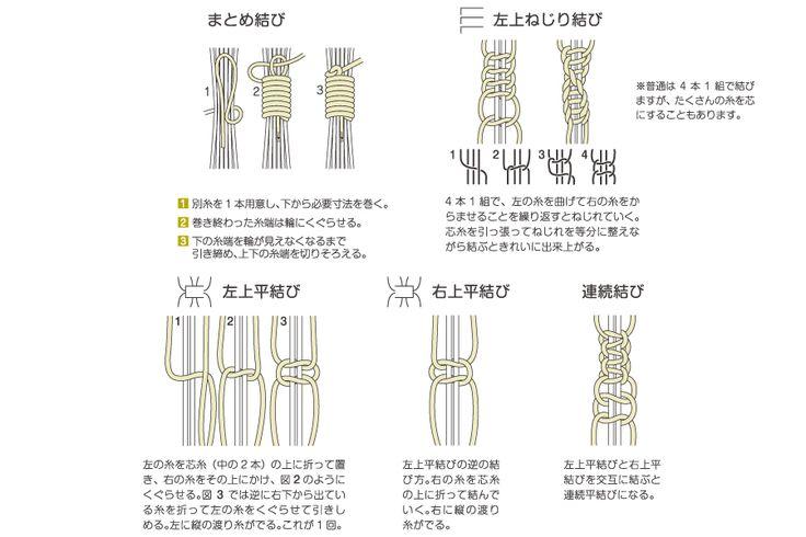 マクラメプラントハンガーの作り方 - DARUMA STORE -横田株式会社公式通販-