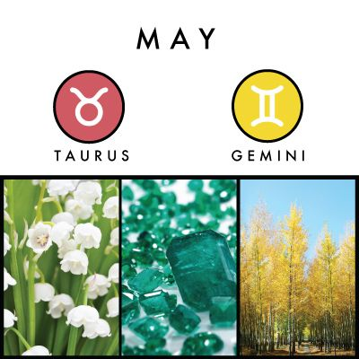 zodiac taurus until may 20 and gemini from may 21