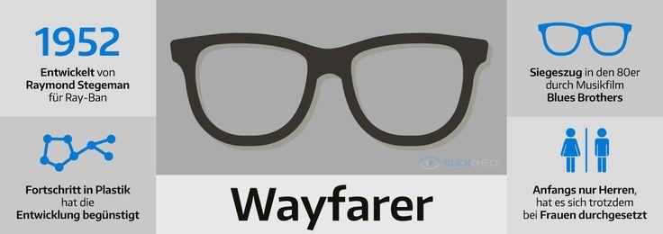 Steckbrief: Wayfarer-Brille