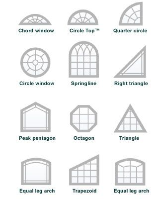 77 best images about windows doors on pinterest atlanta for Types of window shapes