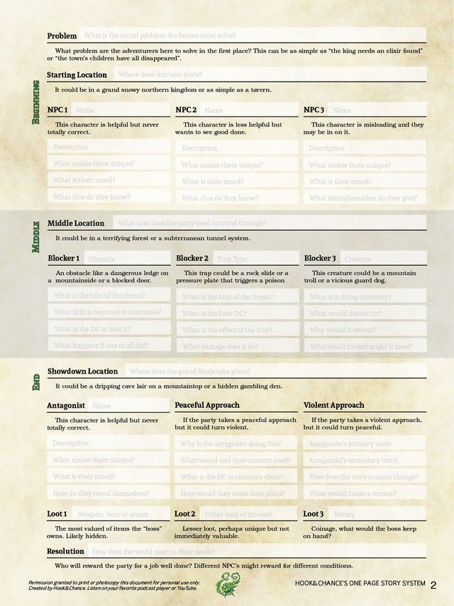 Oc We Made A Session Planning System For New Dms Dnd Dnd Wiki D D Online Dnd