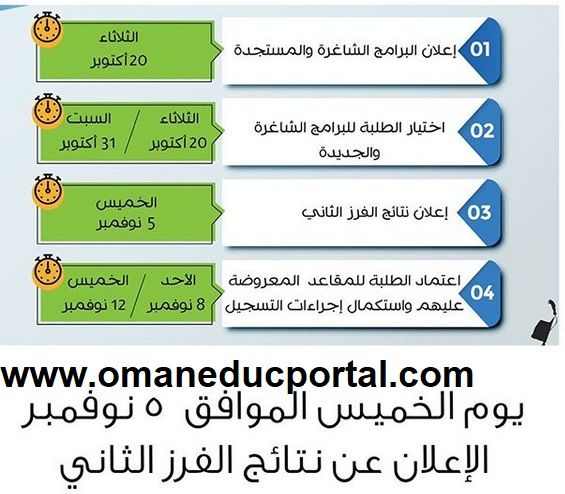 Pin By Mohamed Tech Dz On نشر مقالات Ios Messenger