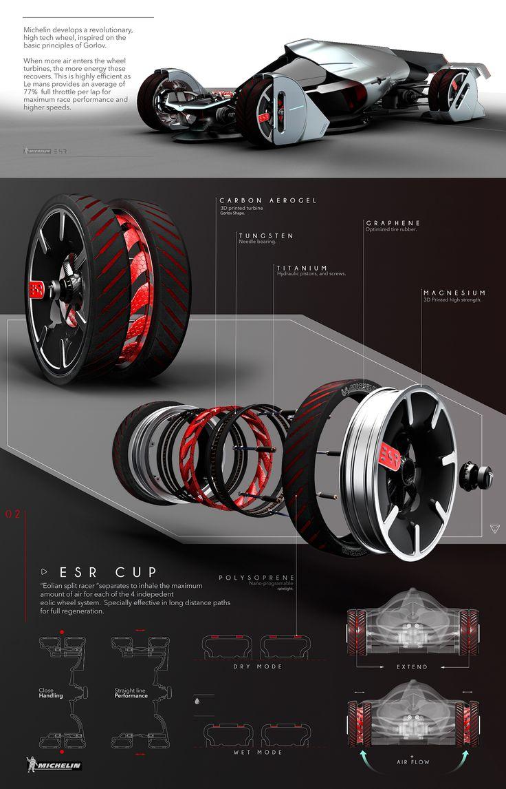 Basic design of a car - Tesla T1 Michelin Challenge Design 2017 On Behance