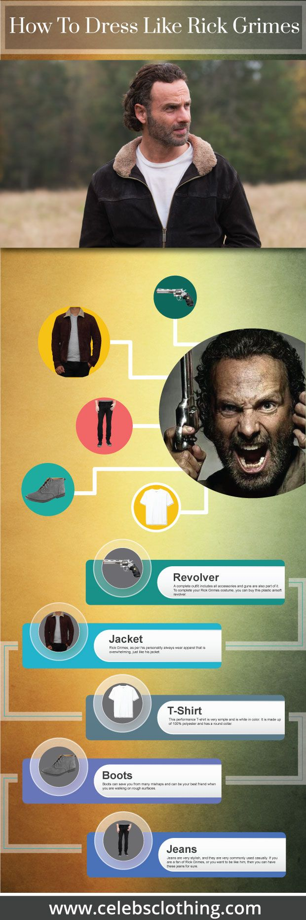 The Walking Dead Rick Grimes Costume Guide with Info-graphics.